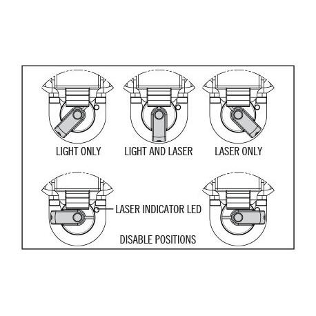 Lampe tactique avec Laser Surefire X400 Ultra sur www.equipements-militaire.com